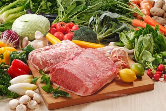 重曹で肉を柔らかく