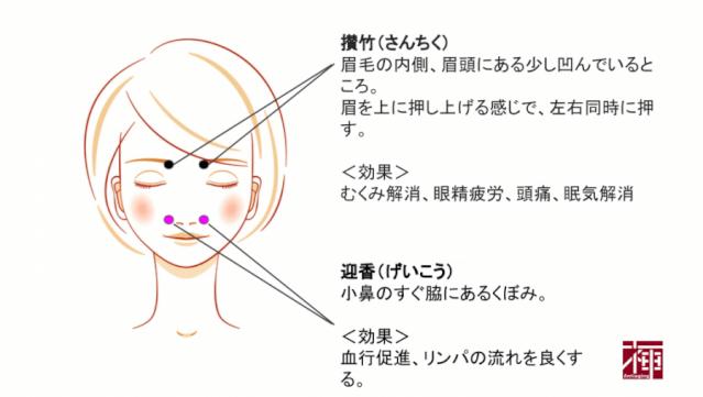 顔のむくみ_ツボ1