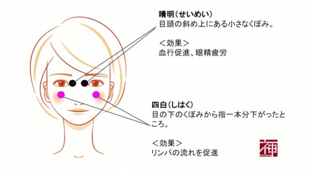 顔のむくみ_ツボ2