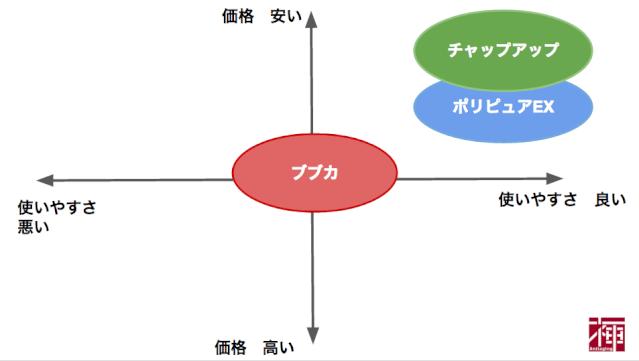 chapup-figure2