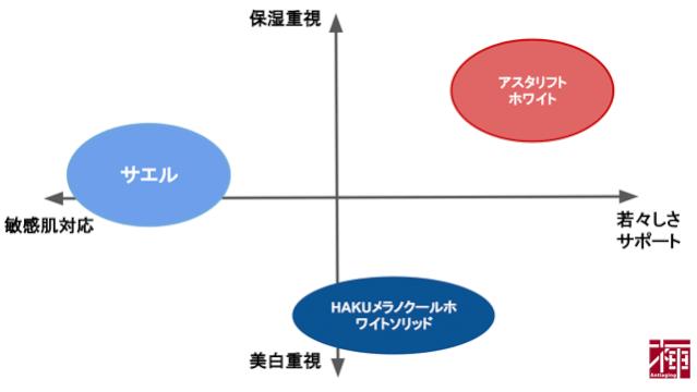 HAKU構造図