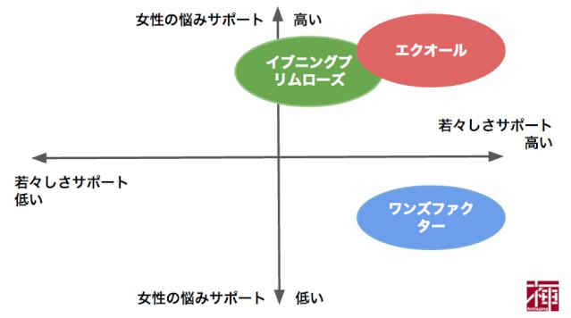 equol-figure