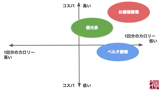 ojokouso-figure