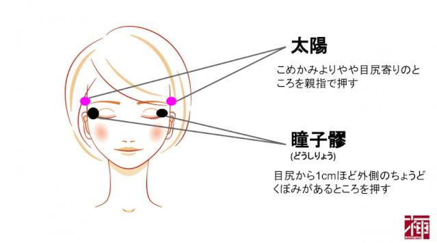目の下しわ ツボ 太陽 瞳子髎
