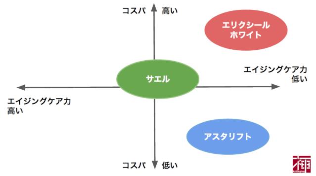 elixir-figure