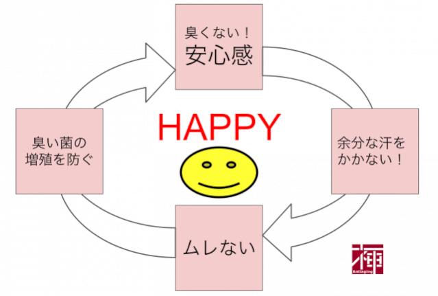 happycycle