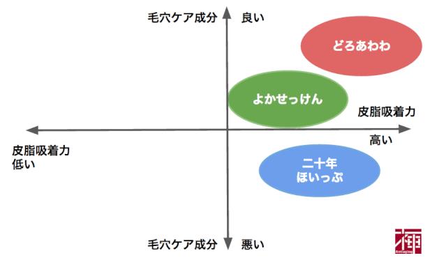 doroawa-figure2