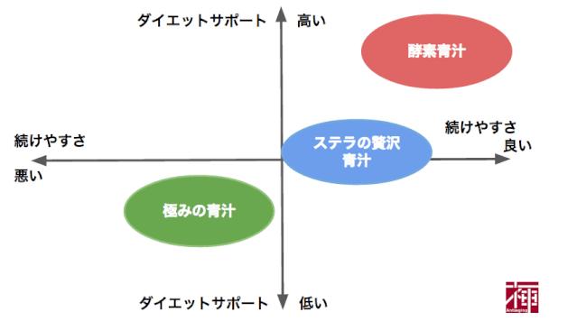 kosoaojiru-figure