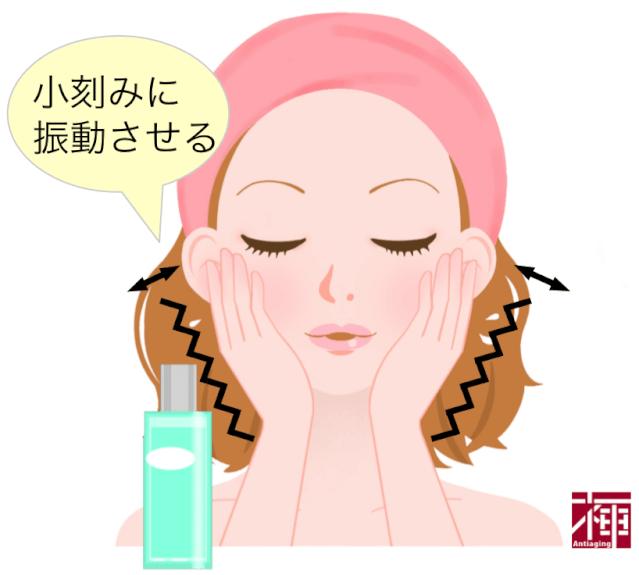 セラミド化粧水浸透