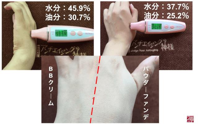 肌への安全性