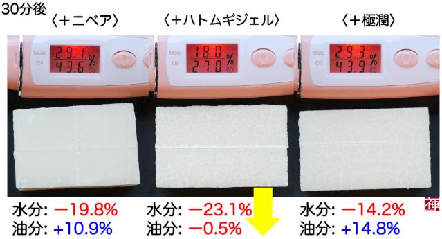 ハトムギ化粧水 餅検証30