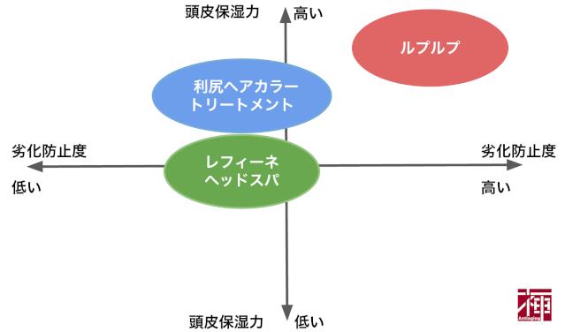 lplp-figure_ver2