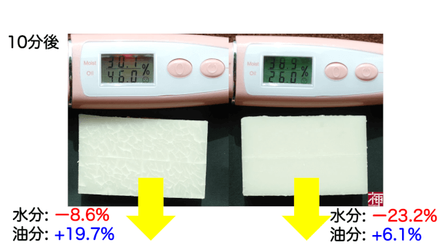ハトムギ化粧水 餅10