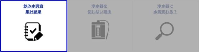 水道水 塩素