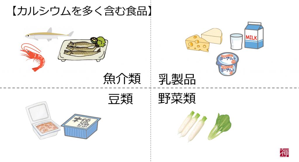 カルシウムを多く含む食べ物