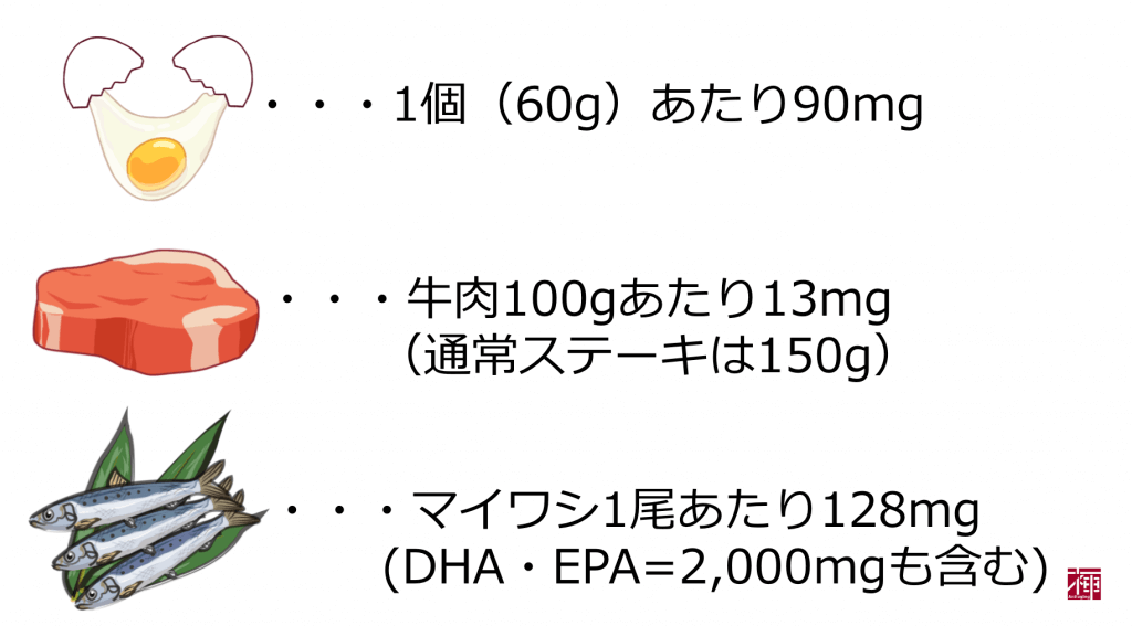 アラキドン酸 _オメガ6脂肪酸_食品