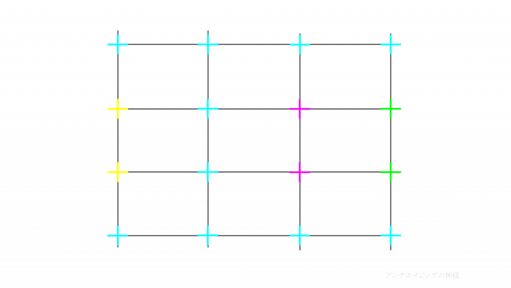 眼の錯覚 ネオンカラー効果