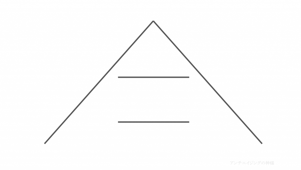 眼の錯覚 ポンゾ錯視