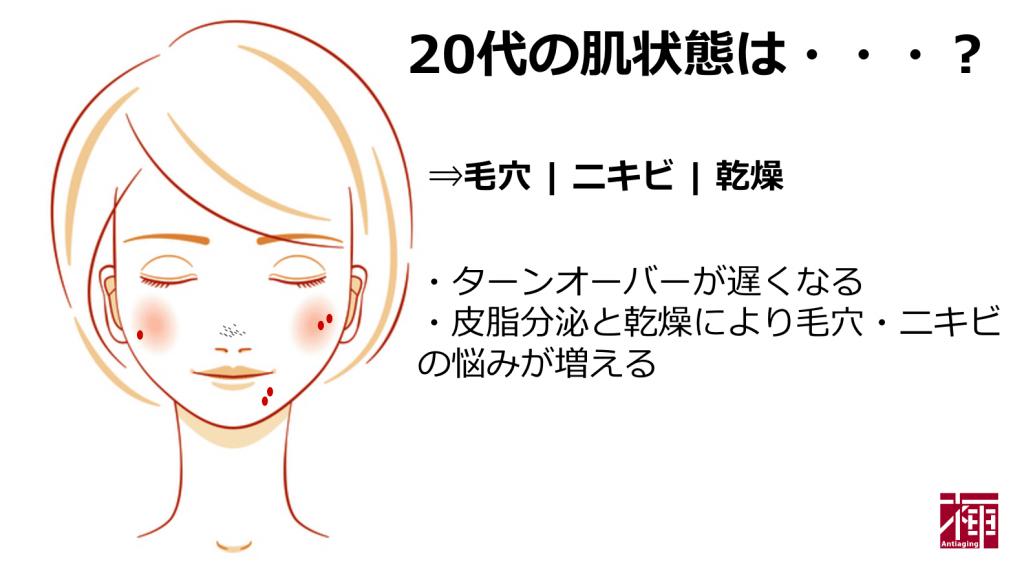 20代 アンチエイジング化粧水 肌状態