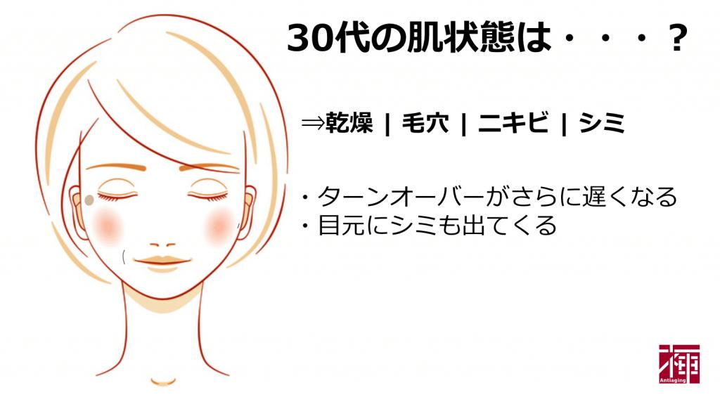 30代 アンチエイジング化粧水 肌状態