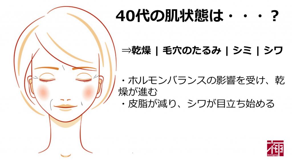 40代 アンチエイジング化粧水 肌状態