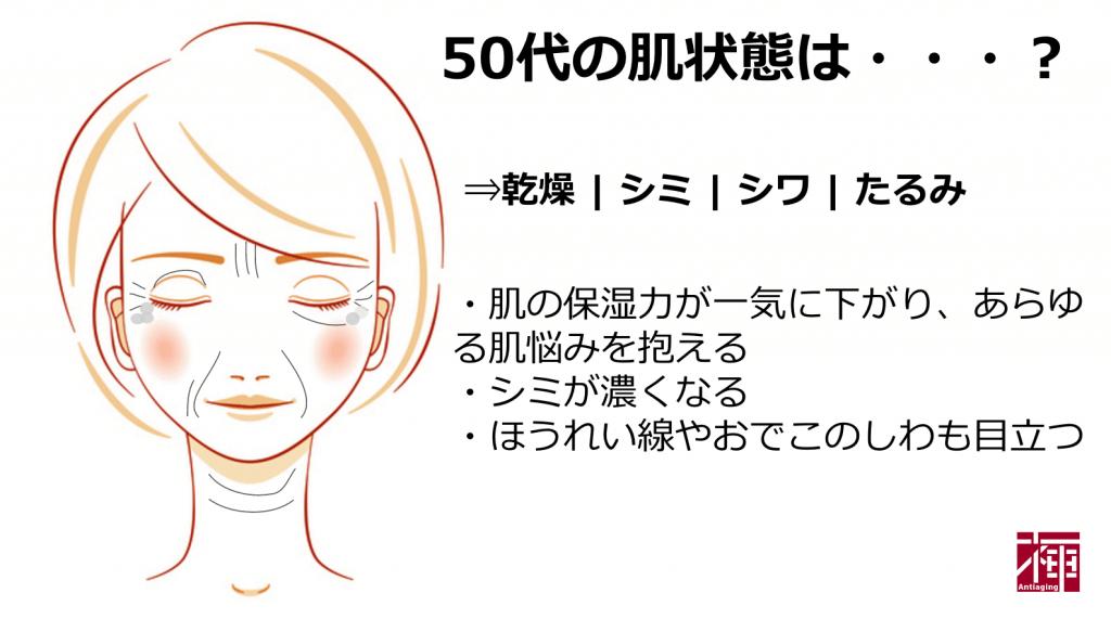 50代 アンチエイジング化粧水 肌状態