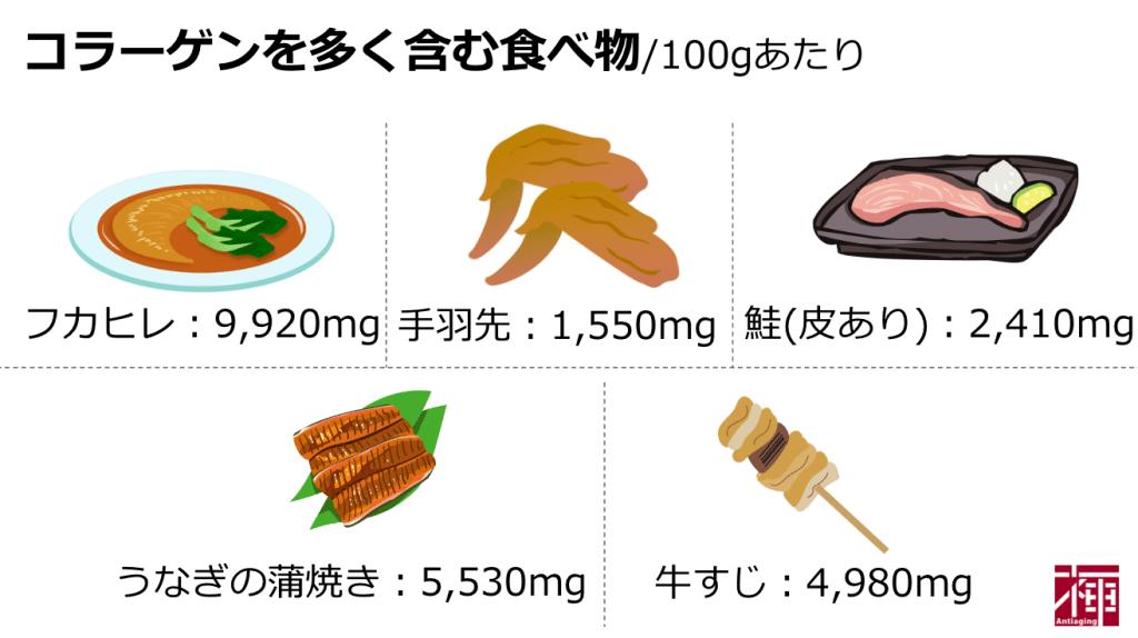 コラーゲンを多く含む食べ物