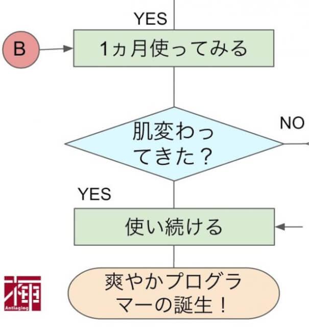 chart_last