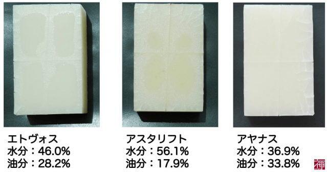 保湿化粧水 餅検証