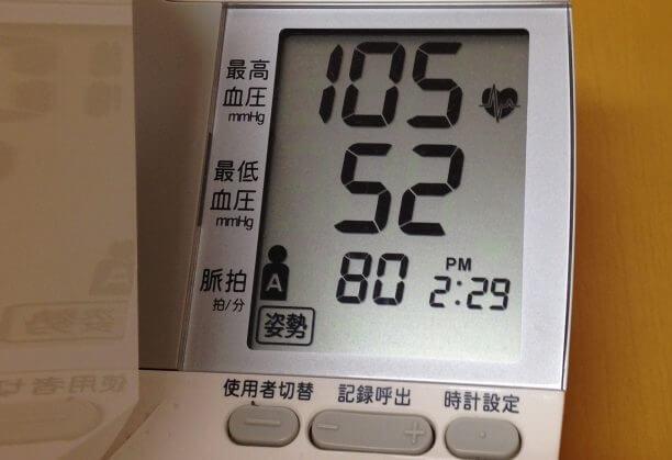 血圧を下げるお茶 血圧対策 高血圧