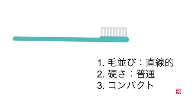 歯磨き粉 研磨剤 歯ブラシ