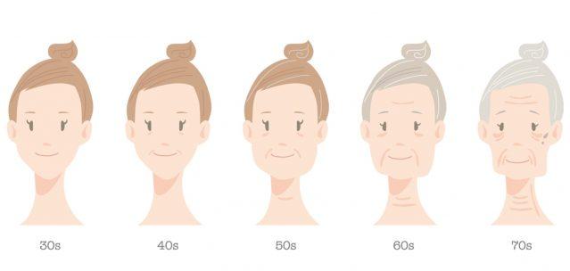 三十路 30代 老化