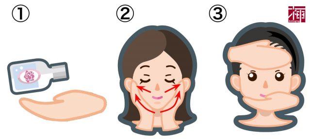 アラサー 化粧水 使い方