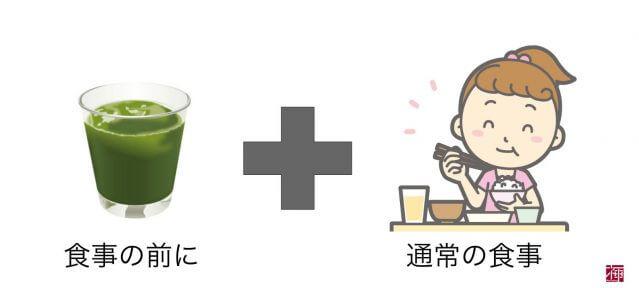 青汁 ダイエット 方法