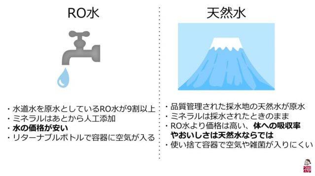 ウォーターサーバー 赤ちゃん 水の種類