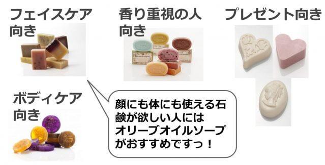 サボン石鹸