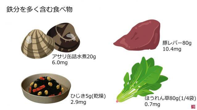 鉄分 多く含む食べ物 食品