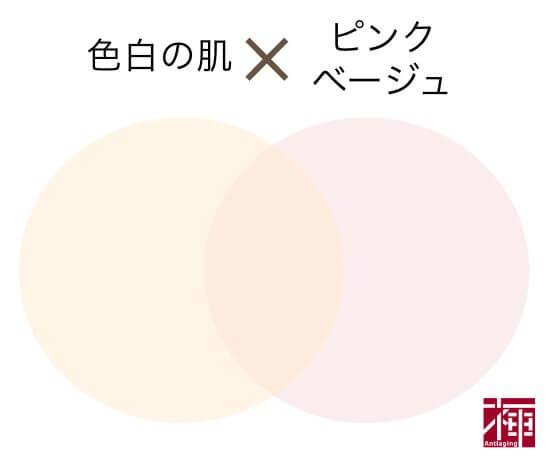 ウェアルーUV 色の選び方 色白