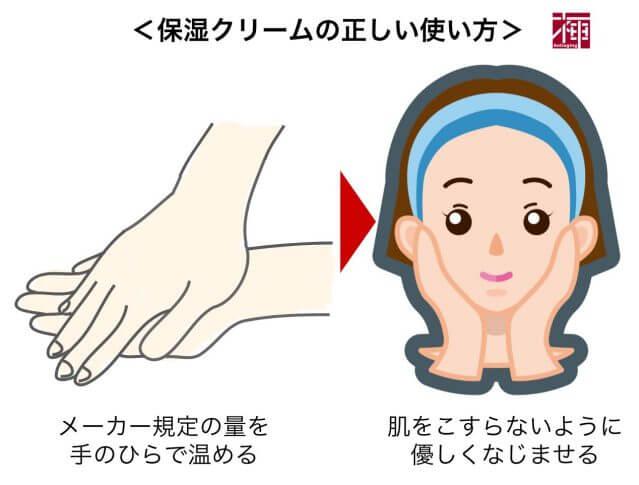 保湿クリーム 使い方