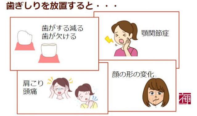 歯ぎしり 対策 顎関節症原因