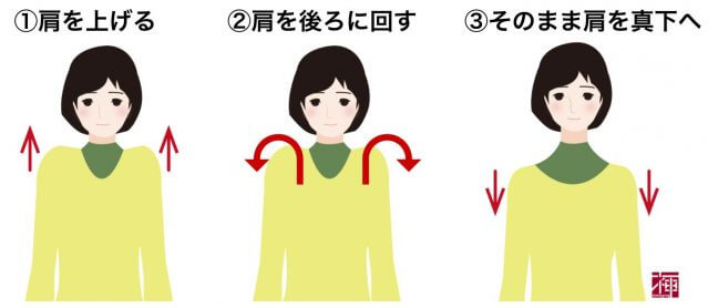 正しい姿勢の方法