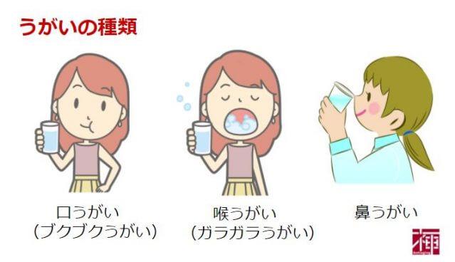 飛沫感染対策 感染予防法 消毒
