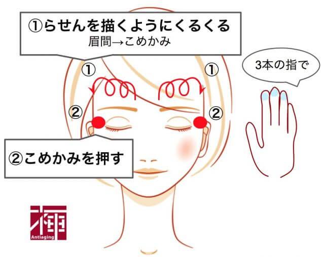マッサージ方法2