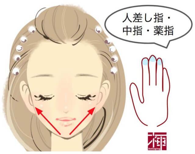 顔のたるみをとる方法 あご