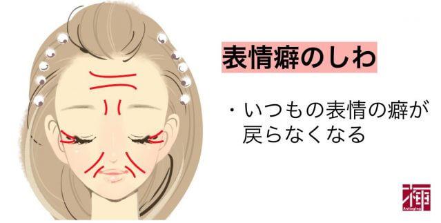 表情癖 シワに効く化粧水