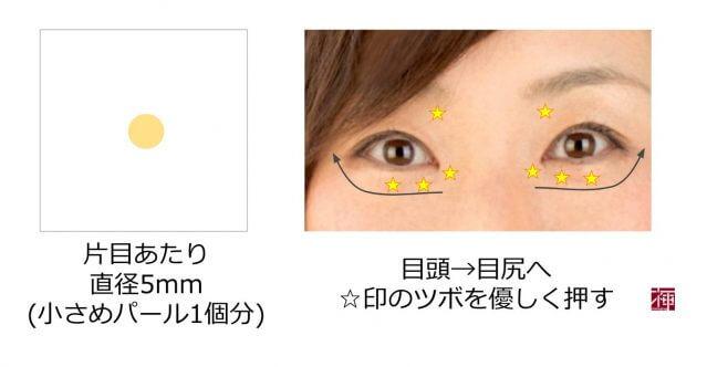 目の下のシワに効く化粧品 使い方