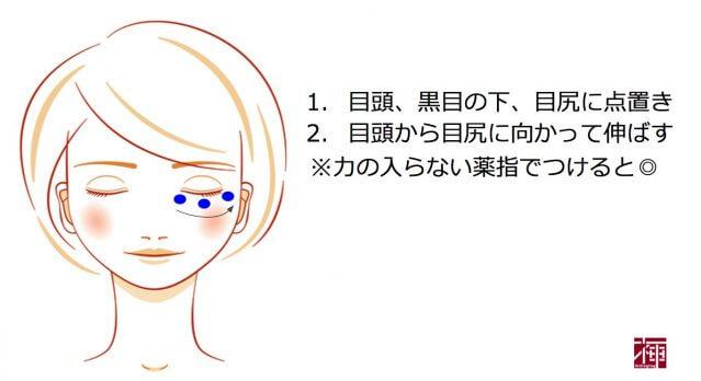 目の下のたるみ アイクリーム使い方