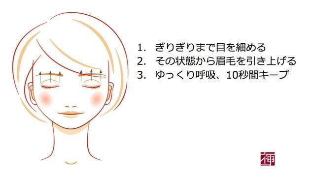 目の下のたるみ 眉毛上げエクササイズ