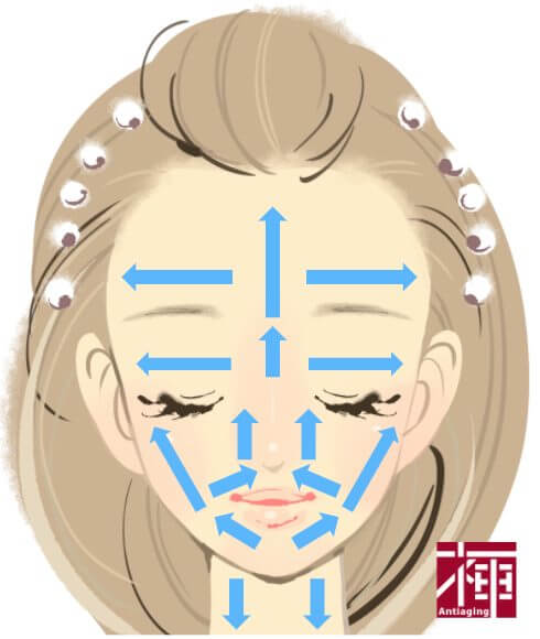 マッサージ方法 シワに効く化粧水