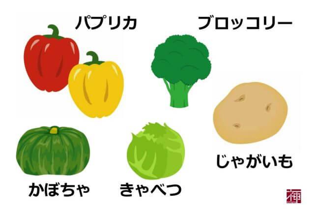 ビタミンC 食べ物
